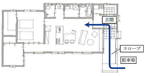 動線図:駐車場から室内までバリアフリー