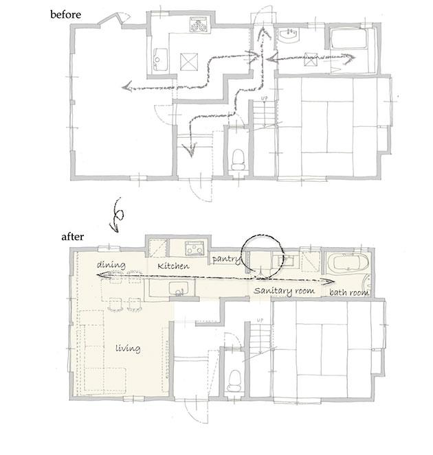 洗面・浴室へ動線を一直線に繋いで家事動線を改善