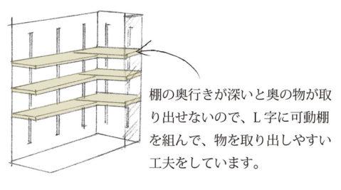 東郷町のリノベーション:クローゼットの物を取り出しやすくする工夫