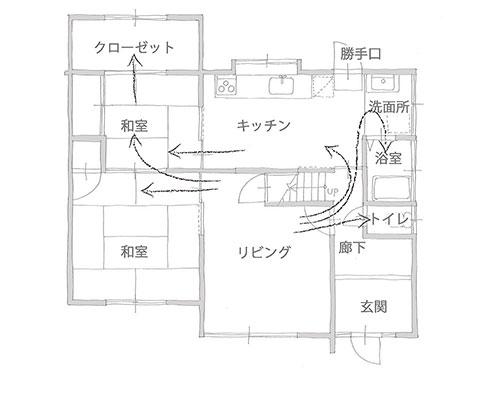 before:動線・平面図(東郷町 リノベーション O様邸)