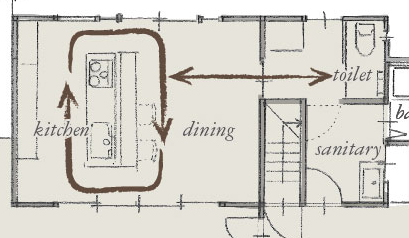 キッチン・ダイニング・トイレの動線