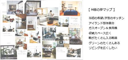 名古屋市マンションリノベーション。M様邸の夢マップ
